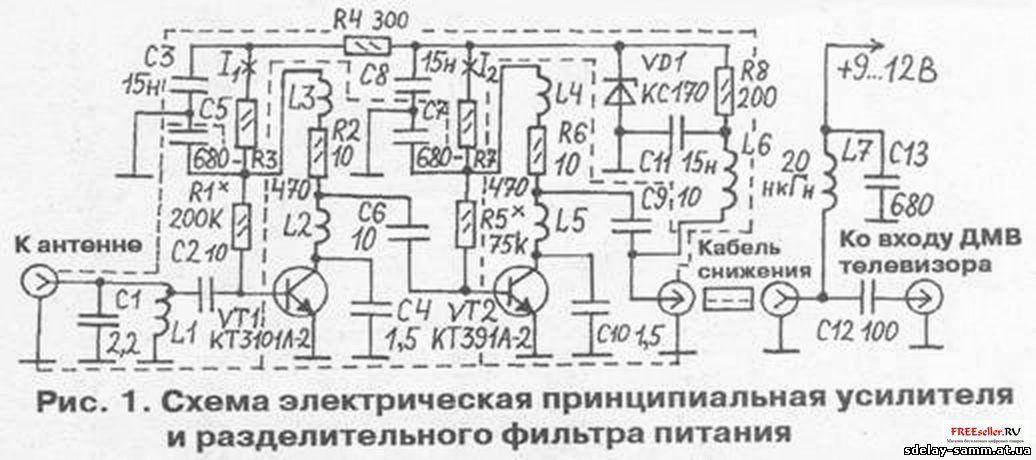 Руководство по сборке простых антенн
