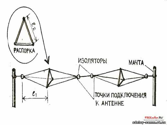 Самодельная проволочная антенна